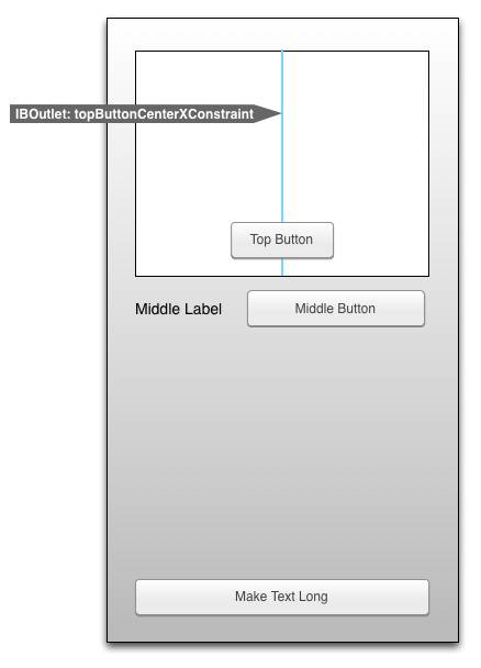 Auto layout diagram before