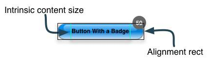 Diagram of a UIButton With a Badge's Alignment Rect